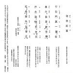 44B6401C-F3A7-4367-AC6C-1D93C83644F1